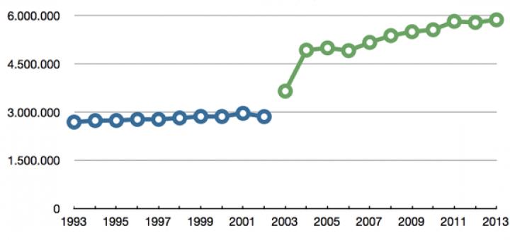 1993-2013 PSD en Westerscheldetunnel